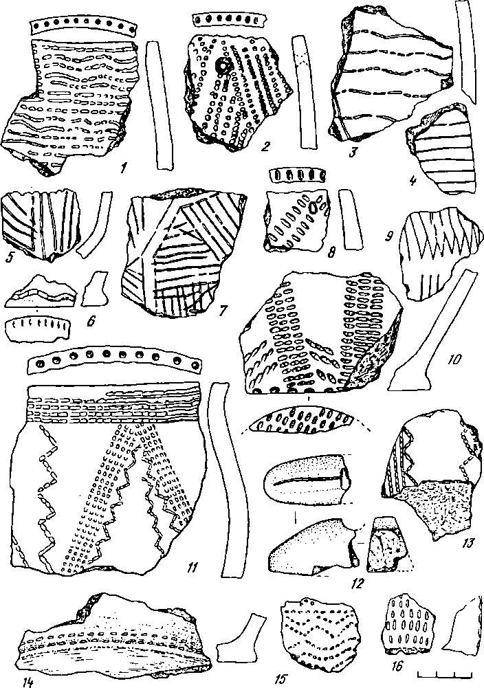 Рис. 1. Поселение Юргаркуль III. Неолитическая керамика