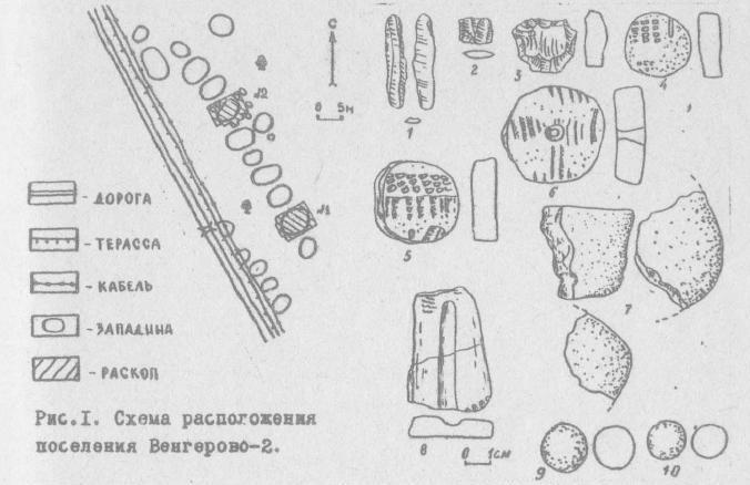 Рис .1. Схема расположения поселения Венгерово-2. Рис. 2. Предметы с поселения Венгерово-2. 1 - ножевидная пластинка; 2 - обломок кремневого ножа; 3 - скребок; 4,5 - заготовки пряслиц; 6 - пряслице; 7 - обломок литейной формы; 8 - литейная форма; 9,10 - глиняные шарики.