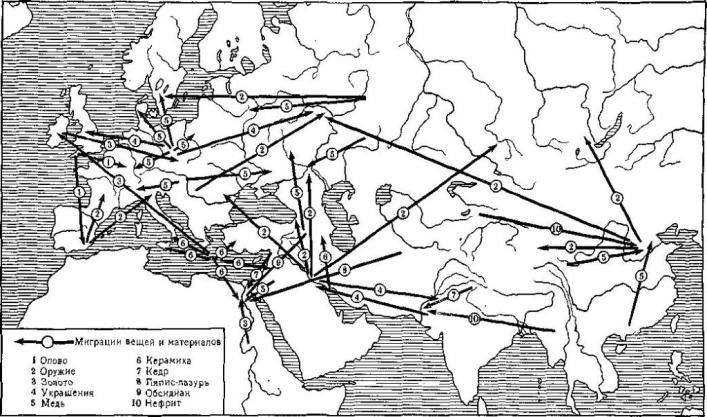 Межплеменной обмен. Карта составлена А. С. Амальриком и А. Л. Монгайтом