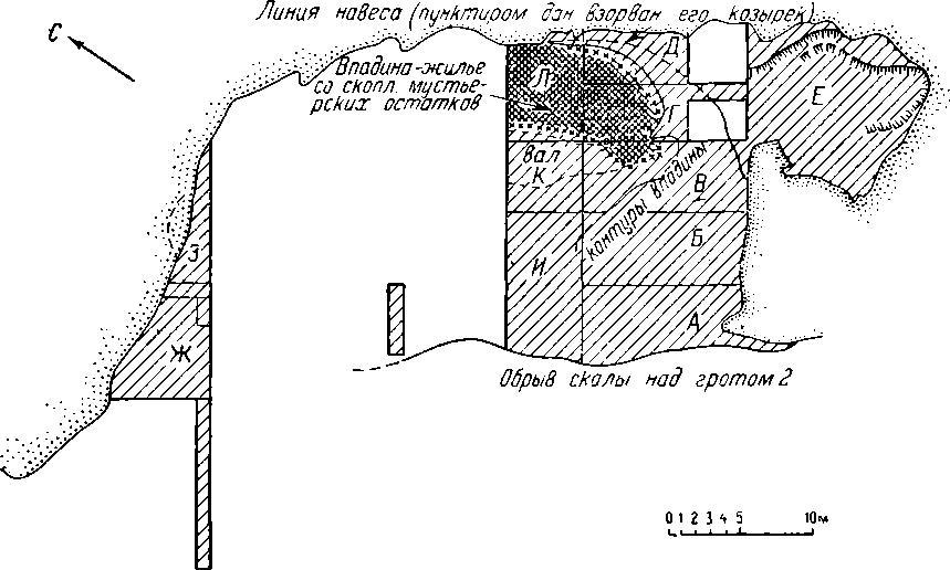 Рис. 30. План раскопок Волчьего Грота с обозначением вала из камней и скопления культурных остатков (жилища).