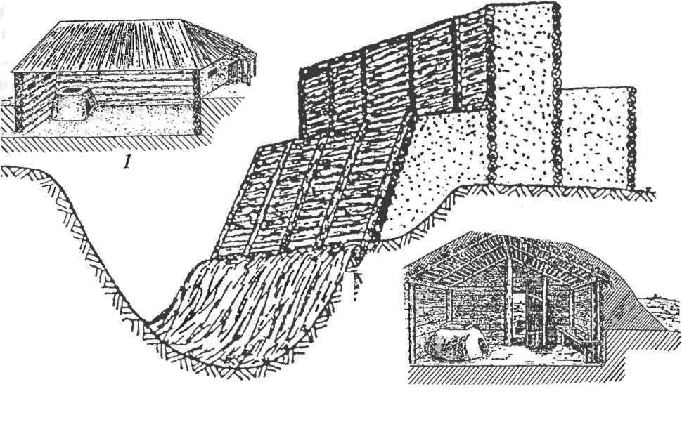 Роменско-боршевская культура. Реконструкции: 1 — жилая полуземлянка срубной конструкции; 2 — жилая полуземлянка столбовой конструкции; 3 — ров и оборонительный вал-стена