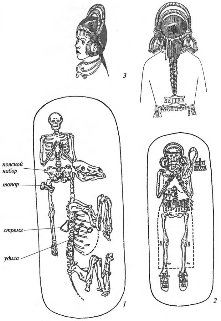 Погребения муромы: 1 — погребение воина с конем; 2 — погребение женщины с полным набором украшений; 3 — реконструкция расположения украшений головы и шеи