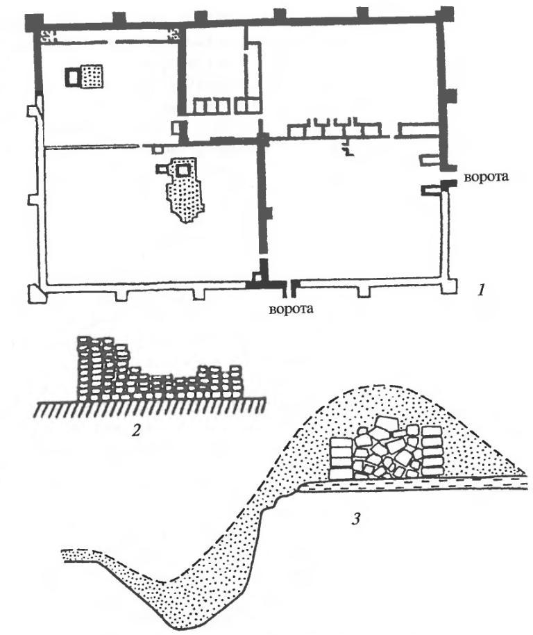 Строительная техника салтово-маяцкой культуры: 1 — план крепости Саркел; 2 — кладка стен без фундамента; 3 — разрез рва и вала с оборонительной стеной в традиционной технике забутовки внутреннего пространства