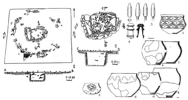 Рис. 3.2. Измайловка, ограда 22:1 — план и разрез ограды; 2 — план и разрез ящика; 3 — бронзовые наконечники стрел; 4 — изделие из кости; 5—11 — глиняные сосуды (по А.С. Ермолаевой)