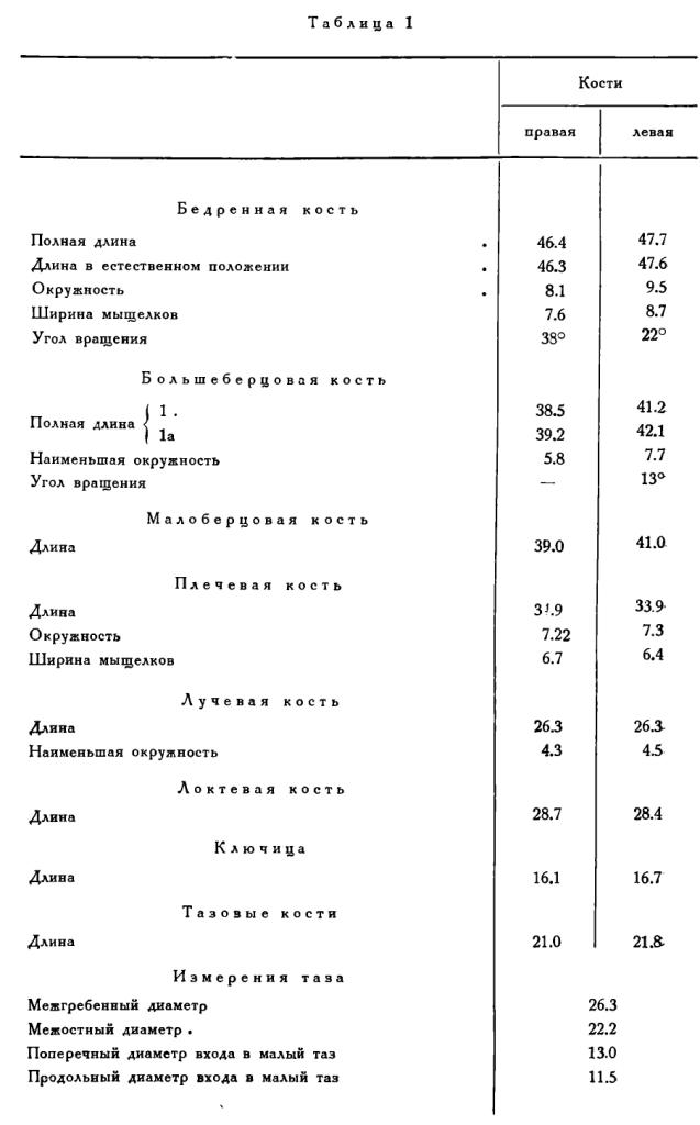 yaroslav-9