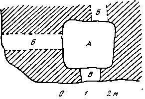 Рис. 21. Гора Пастуховая. План шахты: А — шахта; Б — штольная; В — окно