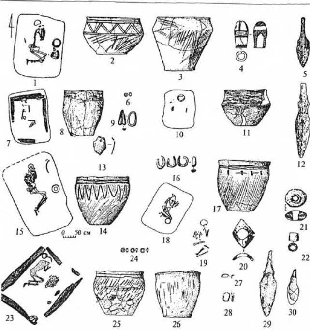 Рис. 26. Матеріали поховань покровської зрубної культури: 1—5 — Привітне, мог. 1, пох. І; 6—9 — Миньківка, мог. 8, пох. 3; 10—12— Тополівка, мог. 4, пох. 2; 13—15— Нижньобараниківка, мог. 5, пох. 12; 16—18— Пришиб, мог. 2, пох. 18; 19—22— Пришиб, мог. 2, пох. 23; 23—30— Миколаївка, 1989, мог. 1, пох. 14 (за Р. О. Литвиненком). 1, 7, 10, 15, 18, 19, 23 — плани поховань; 2, 3, 8, II, 14, 17, 25, 26 — кераміка; 4, 22 — кістка; 5, 9, 12, 13, 16, 27—30 — бронза; 6, 24 — фаянс; 21 — камінь